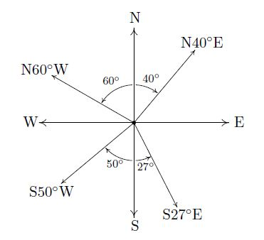 a picture drawn of N40E in the first quadrant, N60W in the second quadrant, S50W in the third quadrant, and S27E in the fourth quadrant