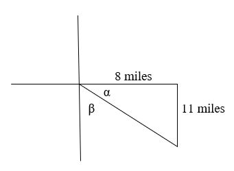 right triangle drawn in the fourth quadrant with adjacent side of 8 and opposite side of 11. The angle inside the triangle is beta, and the angle between the hypotenuse and the y-axis is beta.